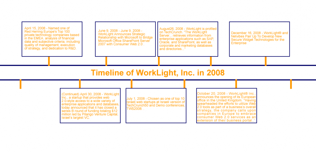 worklight2008_t